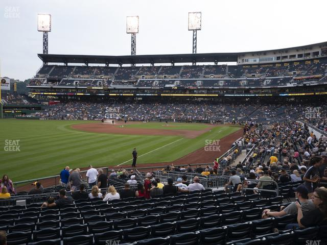 PNC Park Section 131 view