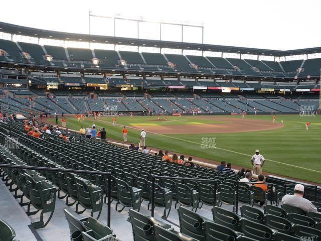 Oriole Park at Camden Yards Section 8 view