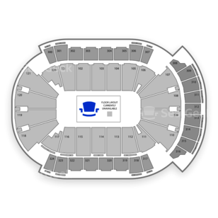 Jacksonville Veterans Memorial Arena Seating Chart NCAA Football