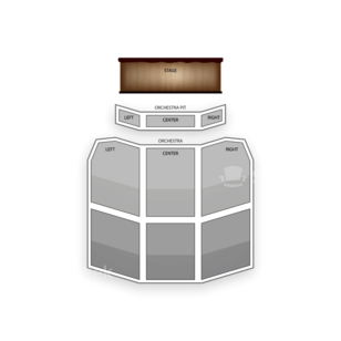 Keswick Theatre Seating Chart Theater