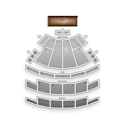 Palace Theatre Columbus seating chart Sister Act