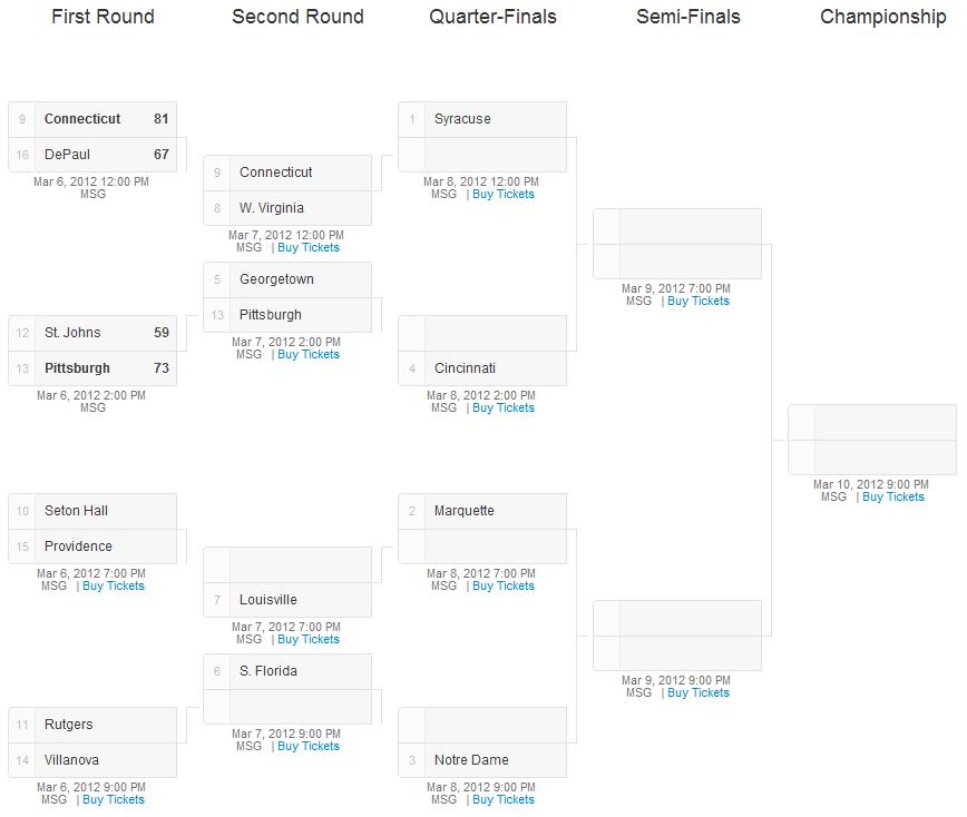 big east tournament bracket 2012