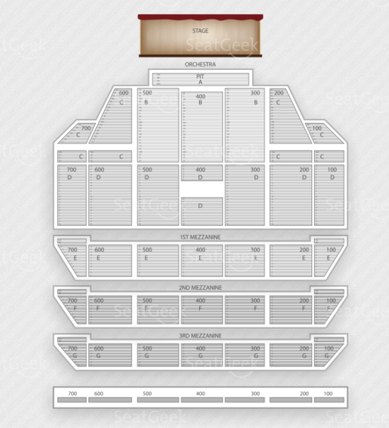 Seating chart for Radio City Music Hall.