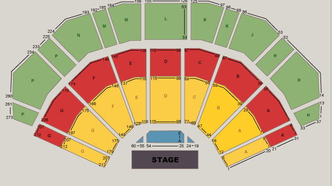 The O2 Dublin Seating Chart