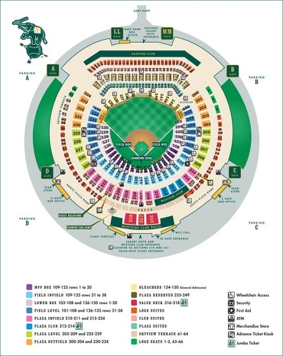O.co Coliseum seating chart