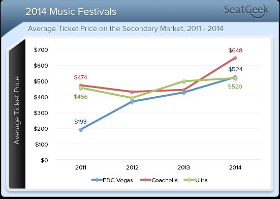 edc graph