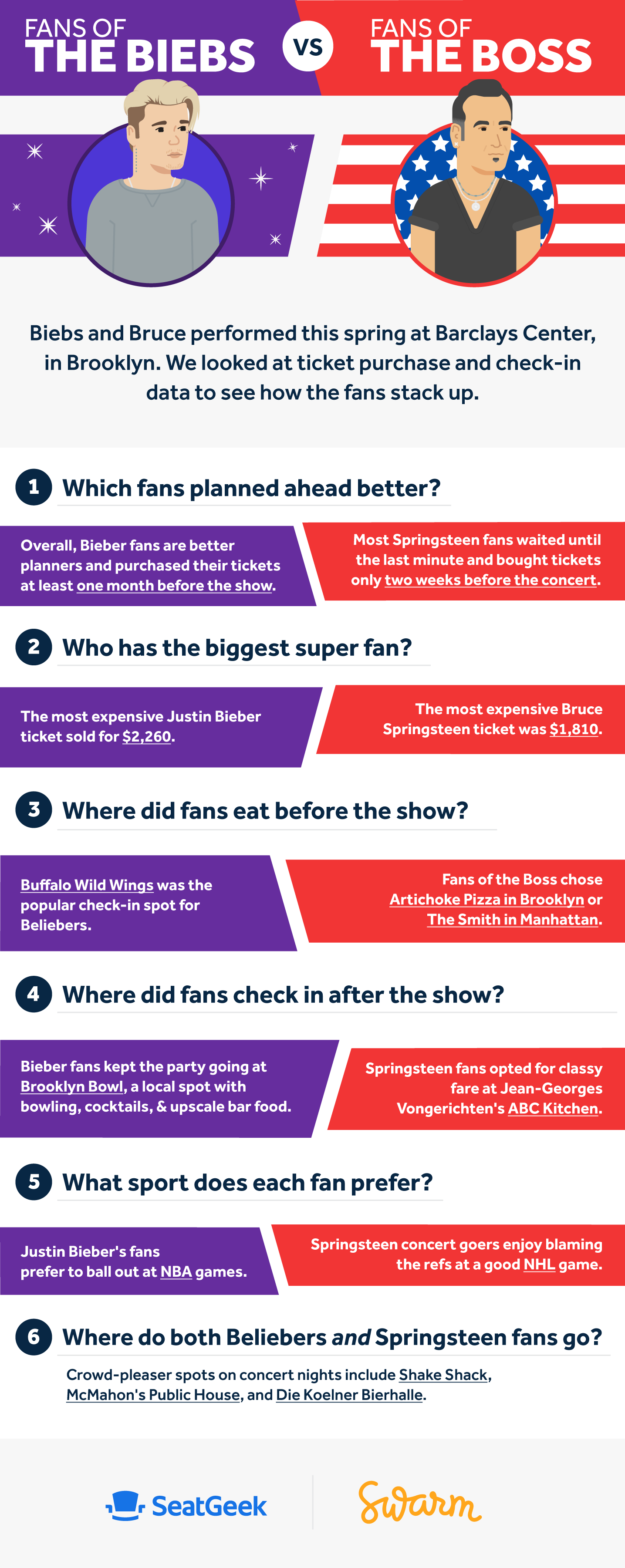 Bieber vs. The Boss [Infographic]