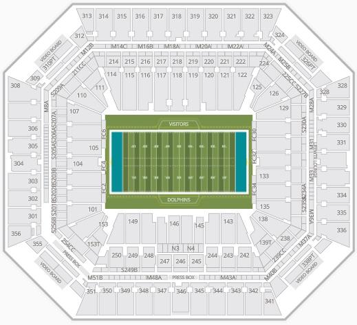 super bowl 54 seating chart guide | hard rock stadium